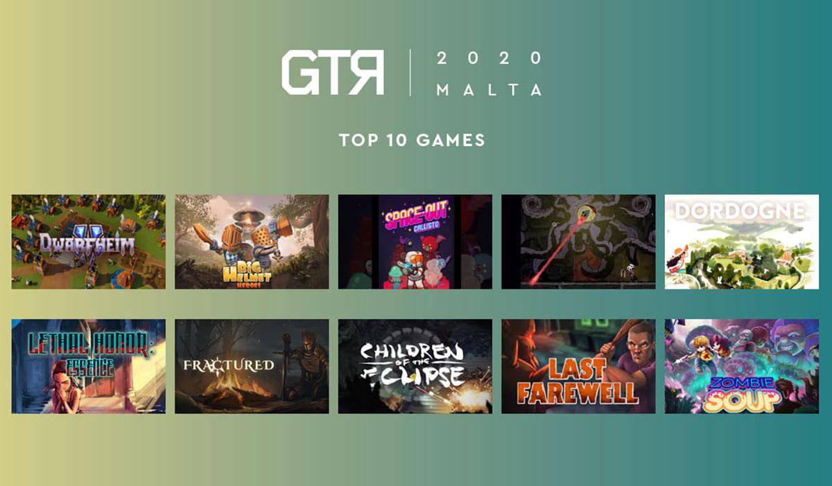 Bild från Global Top Round 2020